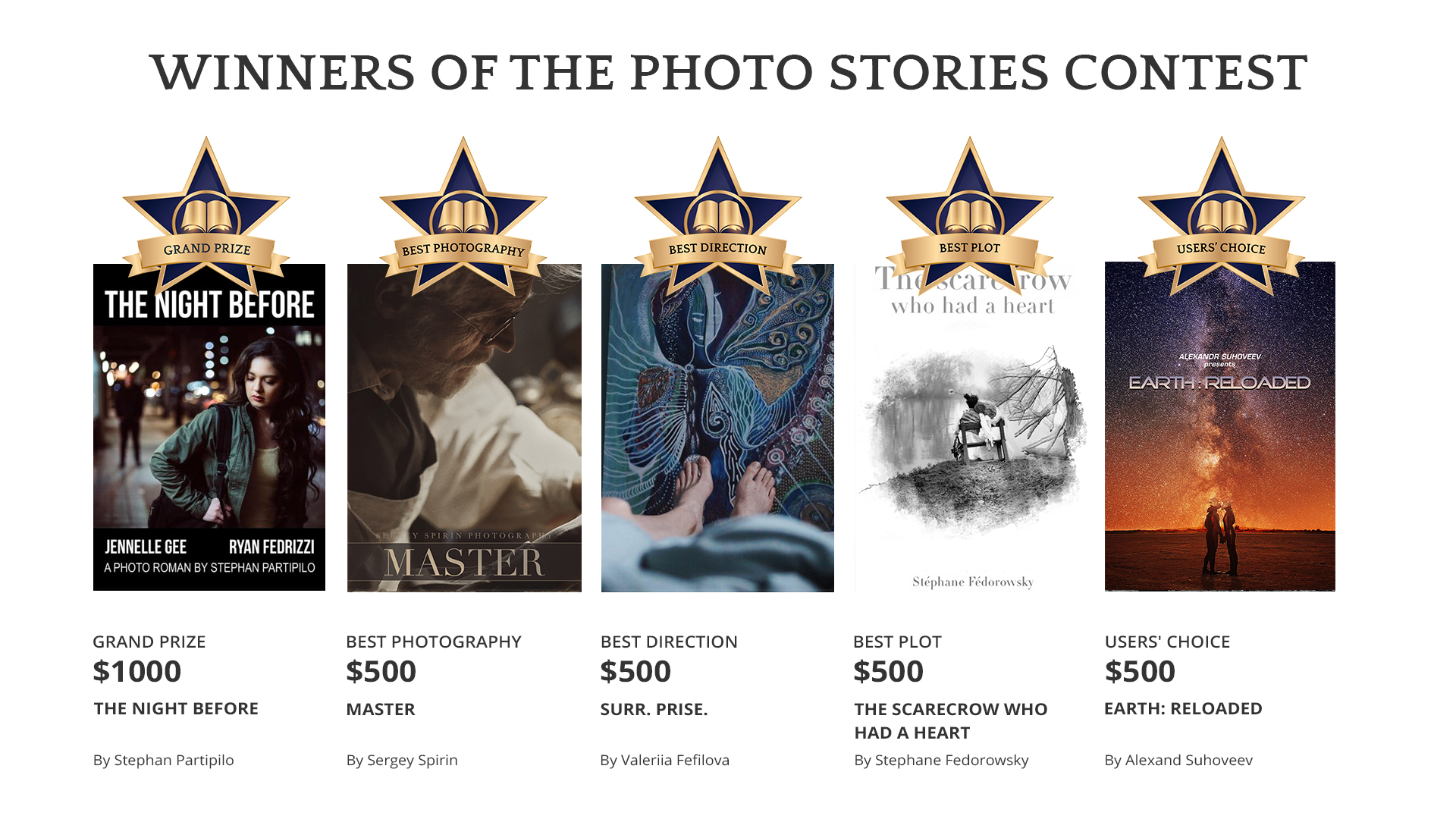 Meet the winners of the first Photo Stories Contest 2019! (cover)